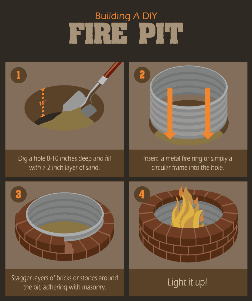 How To Build A Backyard Fire Pit (DIY Illustrated Guide)
