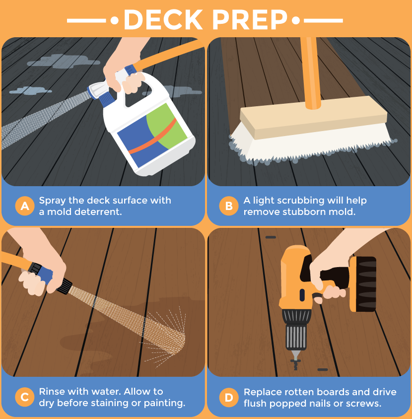 Preparing your deck to paint or stain.