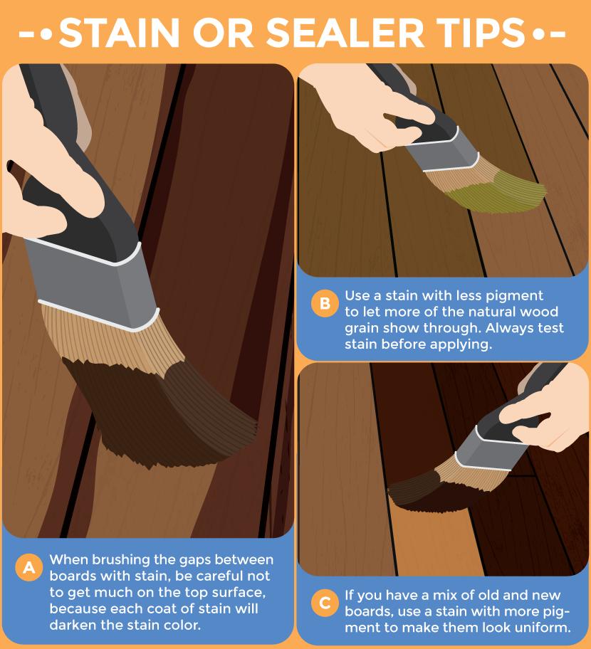 Tips for using stain or sealer.