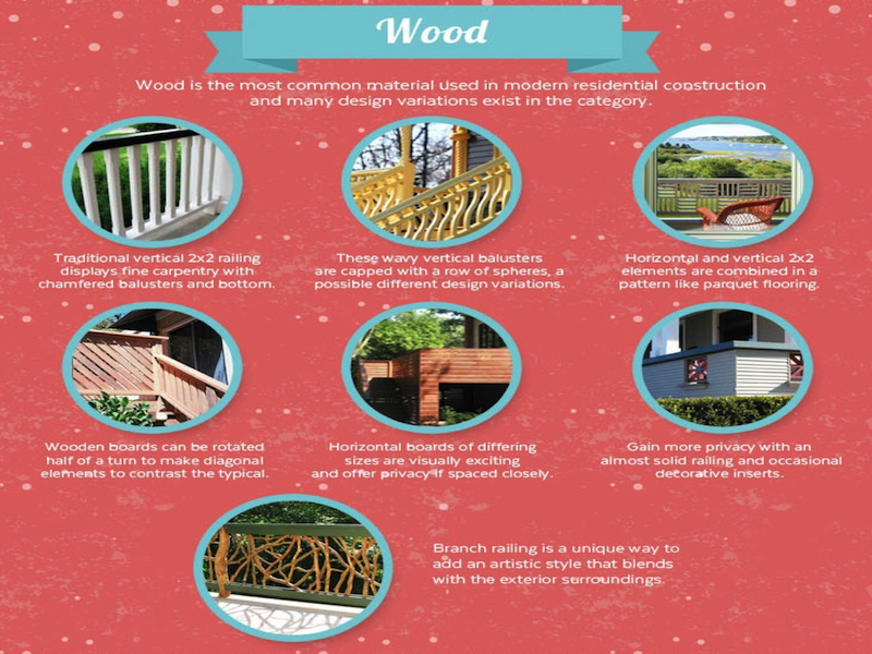 Infographic on wooden railings. Courtesy of Mountain Laurel Handrail.