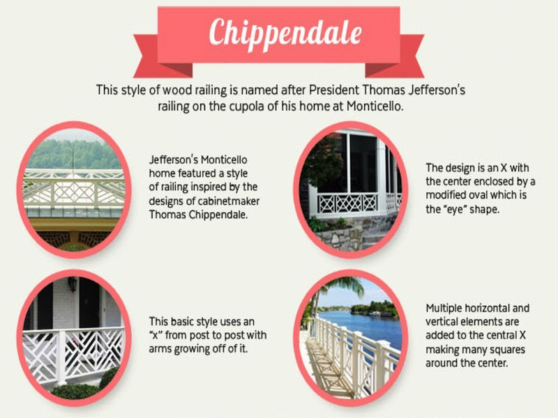 Infographic on Chippendale railings. Courtesy of Mountain Laurel Handrail.