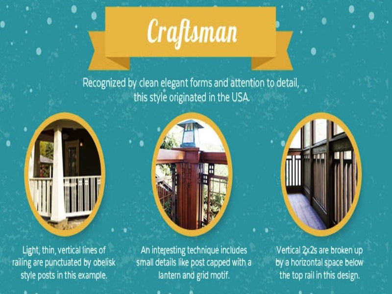 Infographic on Craftsman railings. Courtesy of Mountain Laurel Handrail.