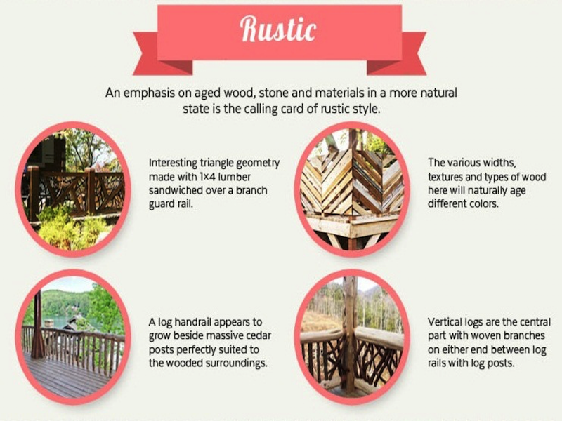 Infographic on rustic railings. Courtesy of Mountain Laurel Handrail.