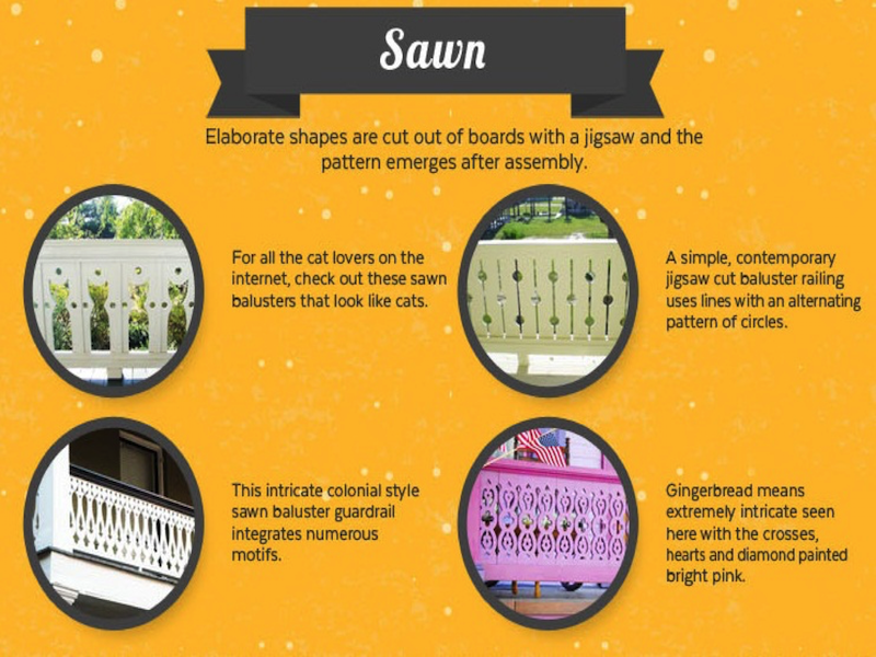 Infographic on sawn railings. Courtesy of Mountain Laurel Handrail.