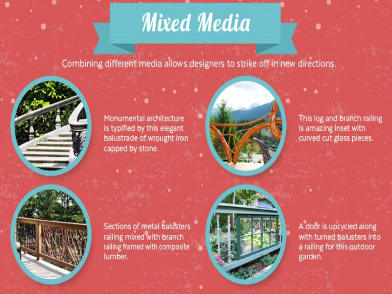 Infographic on mixed media railings. Courtesy of Mountain Laurel Handrail.