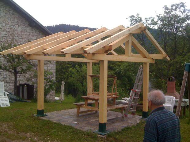 How To Build A Gazebo Diy Illustrated Guide