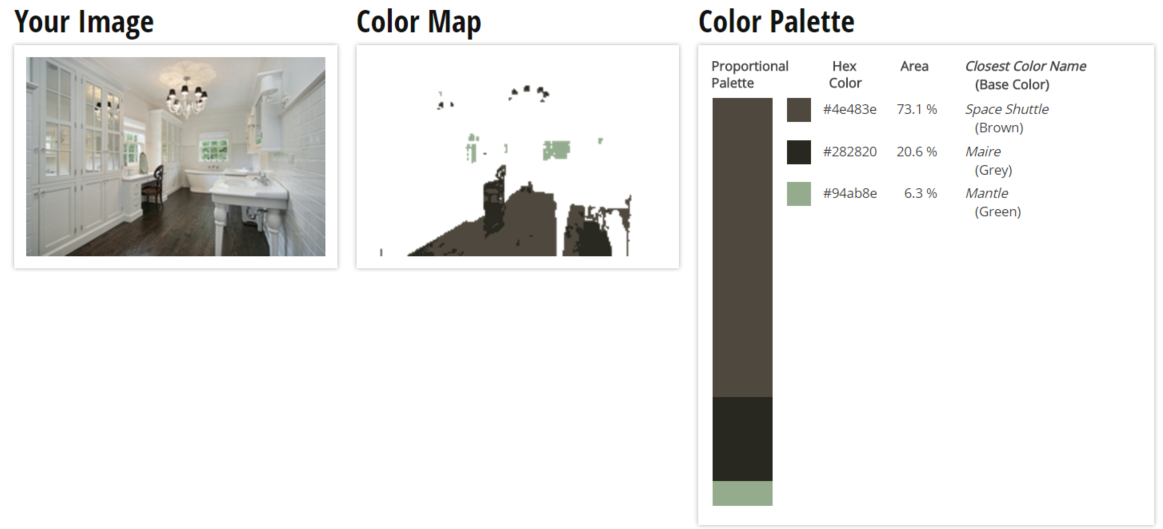 Color Palette for White, Brown and Grey Bathroom Color Scheme