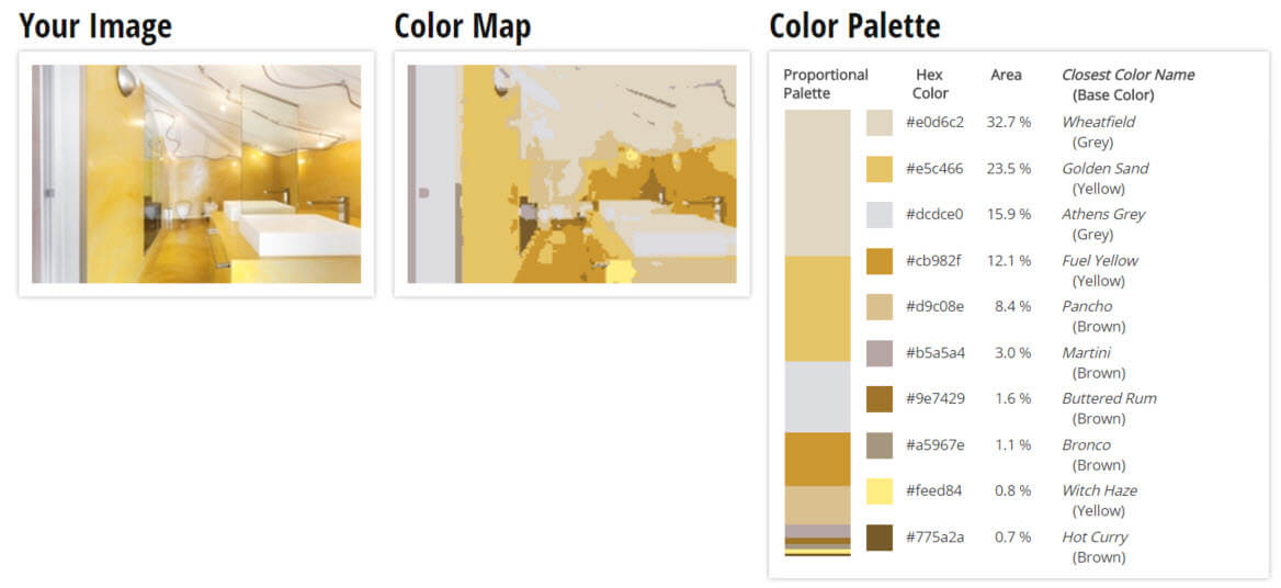 Color Palette for Yellow, Brown and White Bathroom Color Scheme