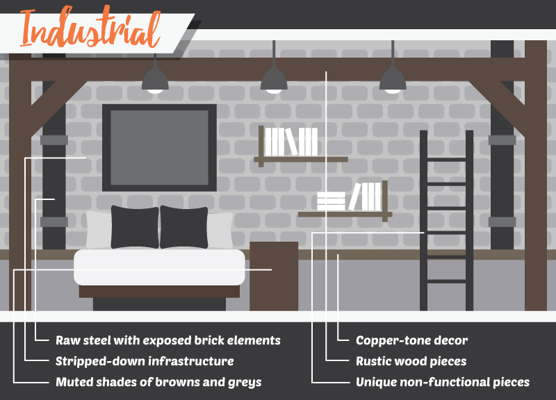 19 Stripped-Down Essential Interior Design Rules (Design 101) on industrial home, industrial park, industrial house construction, industrial house decoration, industrial painting, industrial house graphics, industrial house architecture, industrial house bedroom, industrial office, industrial house kitchen, industrial house exterior, industrial house style, industrial house garage, industrial lighting, industrial bathroom, industrial house design,
