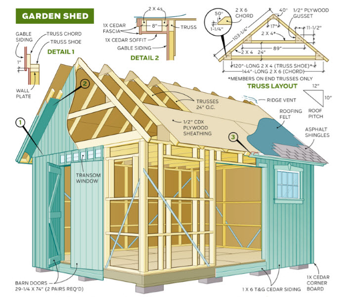ryan 39 s shed plans review 12 000 sheds