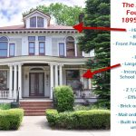 38 American Foursquare Home Photos PLUS Architectural Details