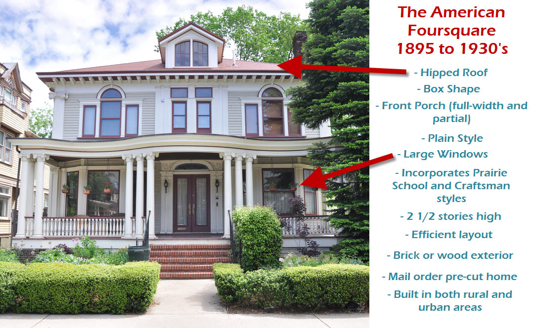 American Foursquare house architecture diagram