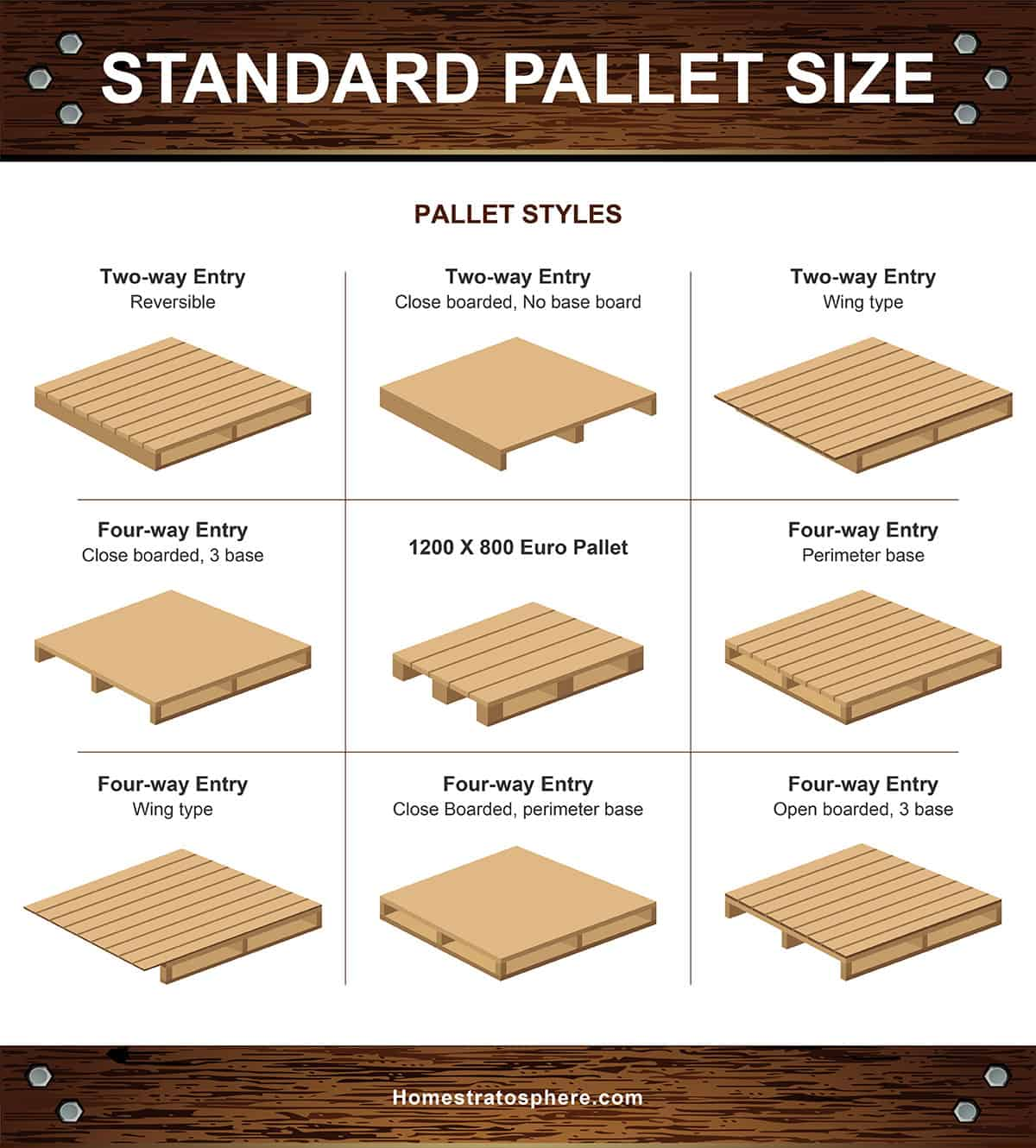 Different types of pallet styles
