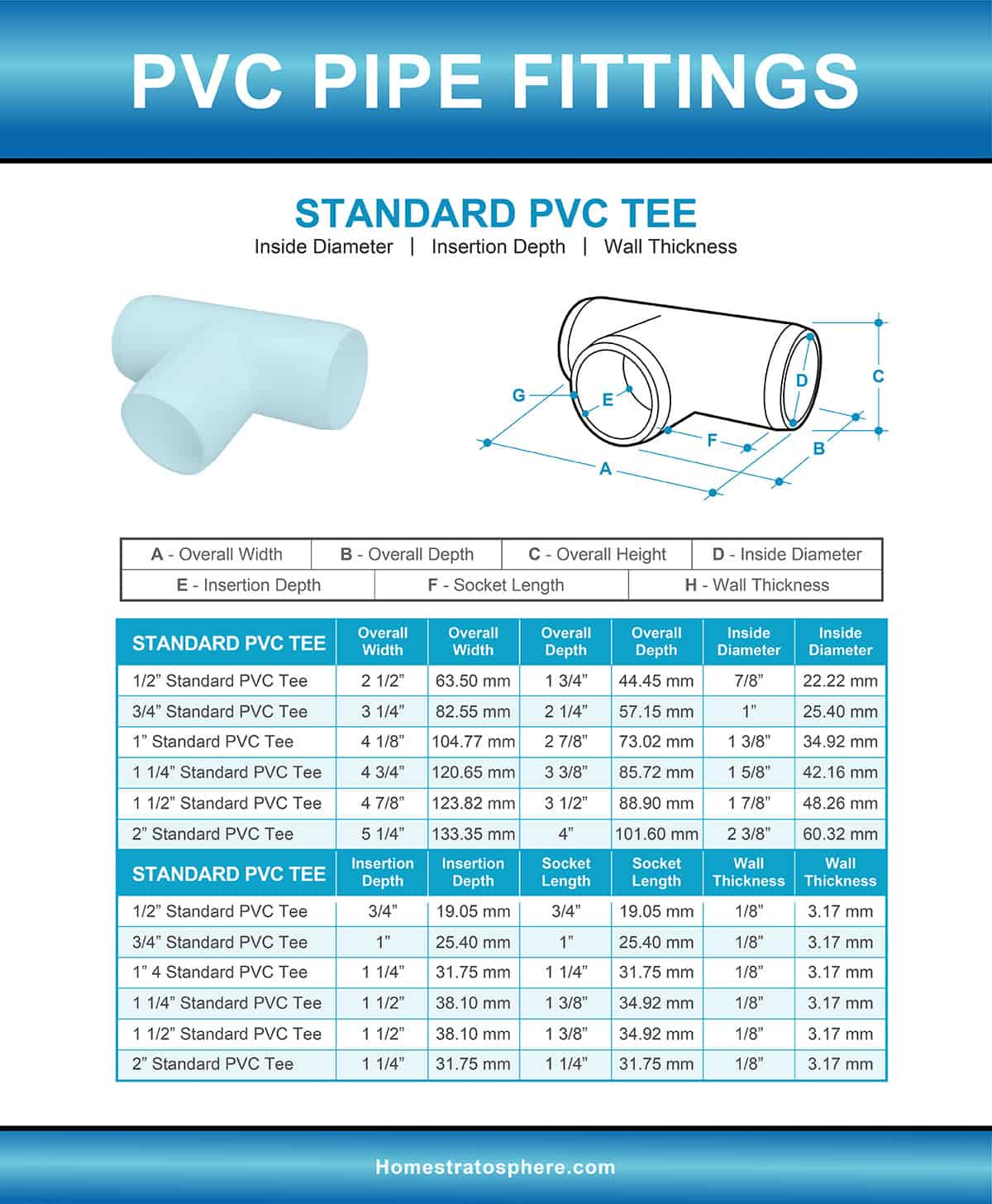 Standard PVC Tee Fitting Diagram and Dimensions Chart