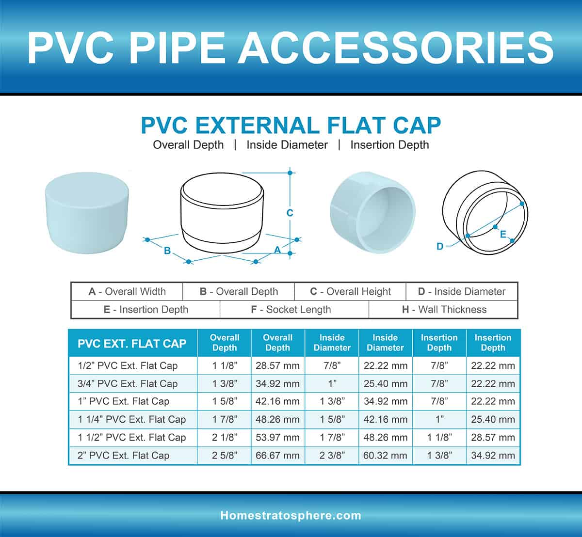 PVC Pipe External Flat Cap Fitting Diagram and Sizes Chart