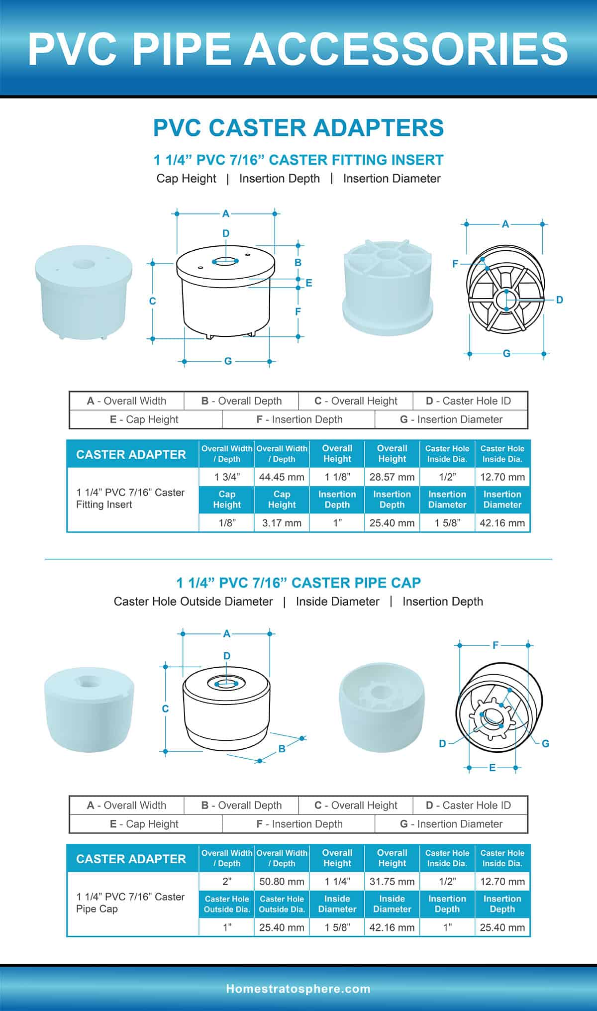 PVC Pipe Caster Adapters Diagram and Dimensions Chart