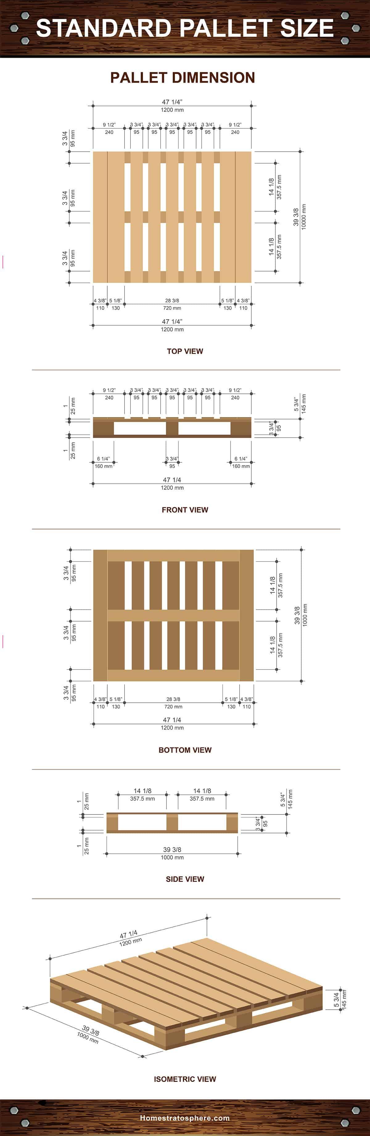 Standard wood pallet dimensions (chart)