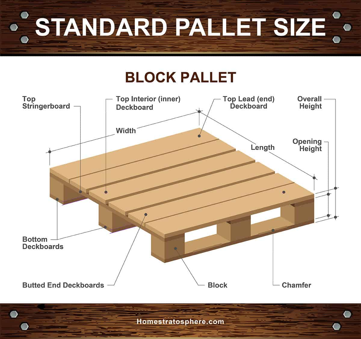 Standard Wood Pallet Dimensions And Sizes  Diagrams And