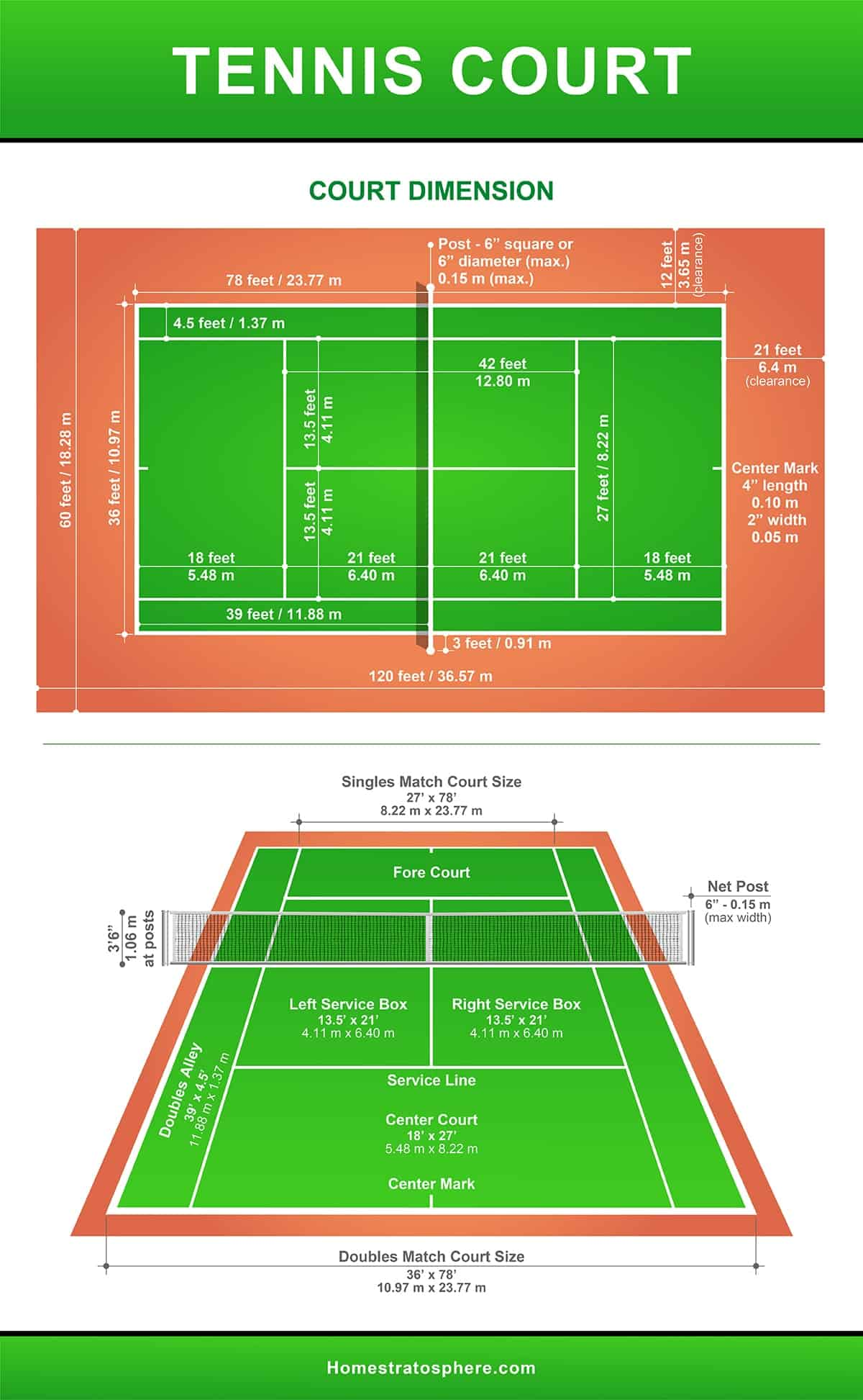 Tennis Court Dimensions And Anatomy  Diagrams