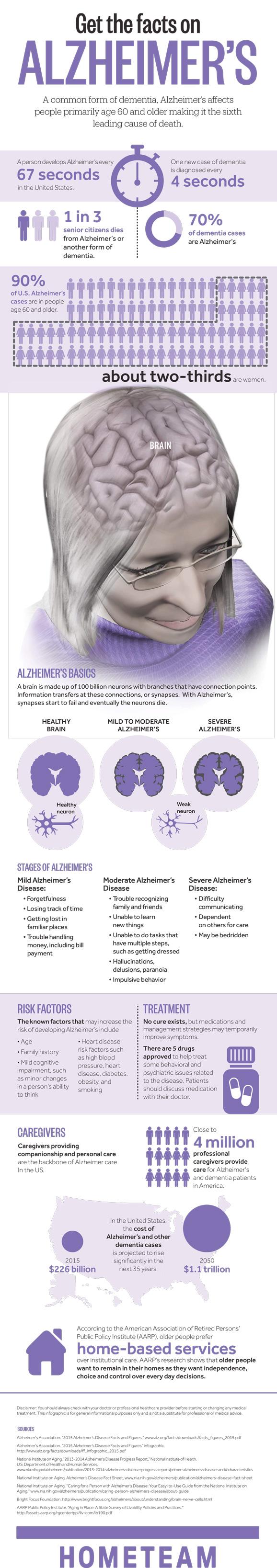 HT-Alzheimers-FINAL-small
