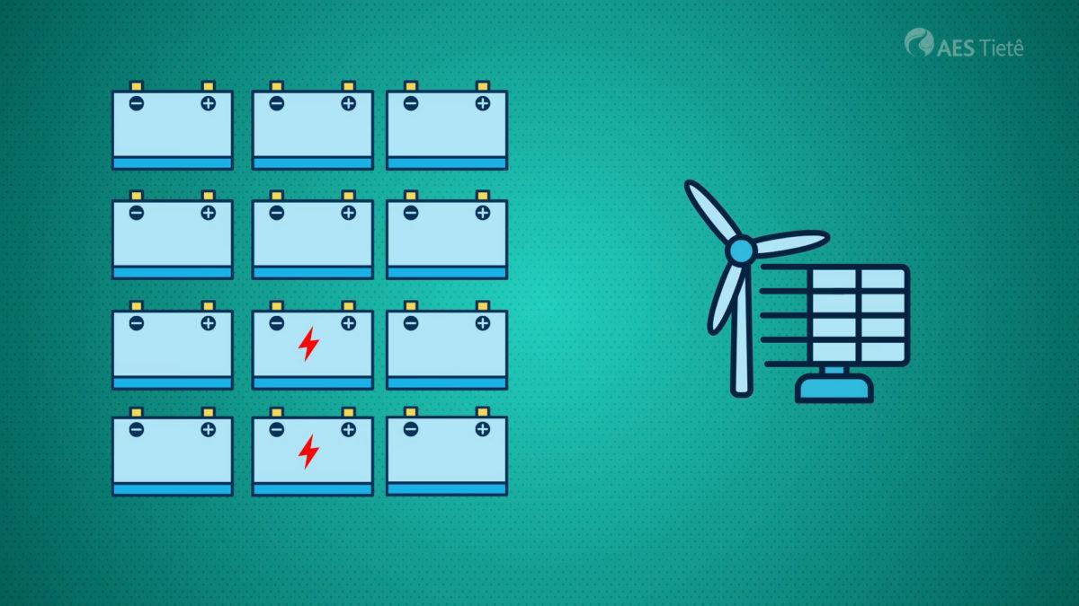 Armazenamento de Energia, você sabe o que é e como funciona?