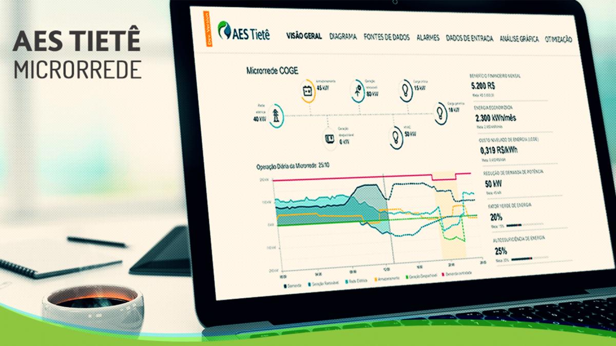 Microrredes: inteligência para integração, otimização e gerenciamento de recursos energéticos