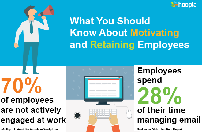 employee motivation infographic header