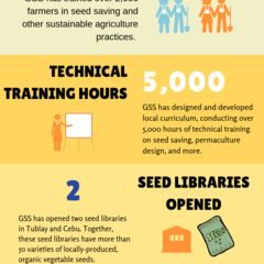 Gss infographic  1559240678