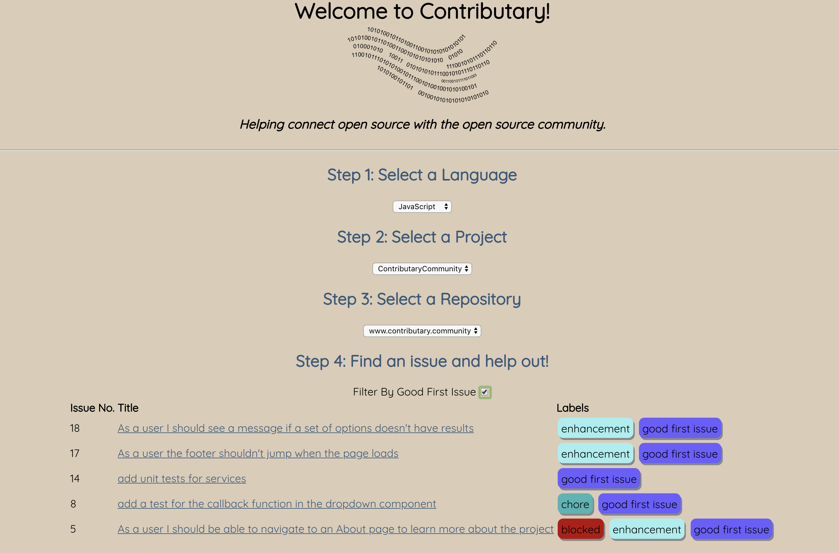 Contributary