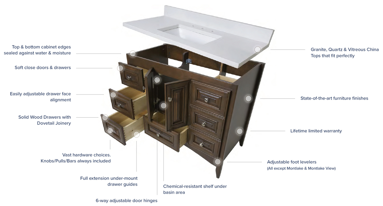 Bathroom Cabinet & Vanity Manufacturer - High Quality American-Made
