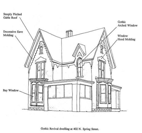 pictures of building with gothic architecture characteristics   The Victorian Style Trend : Blog   Transformations for ...