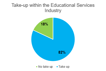educational services take up1.png