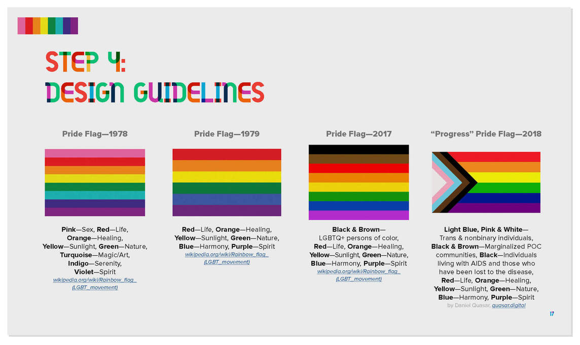 Image from Copacino Fujikado Pride Guide detailing the evolution of the rainbow flag