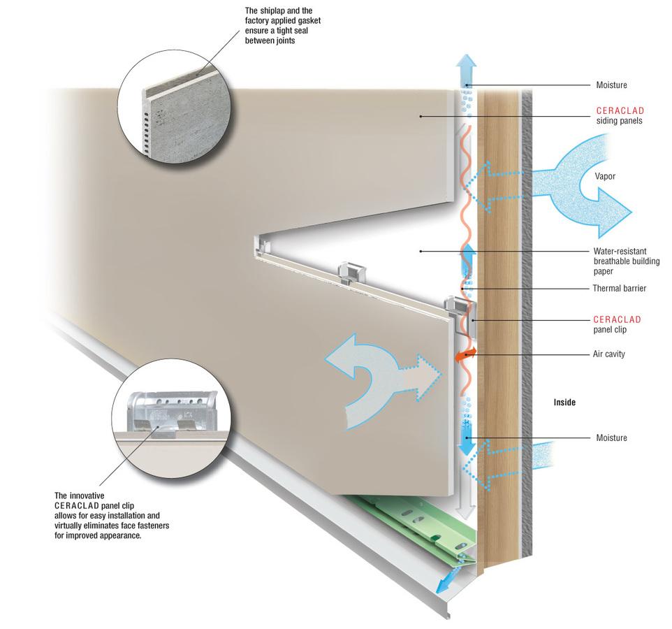 wall diagram