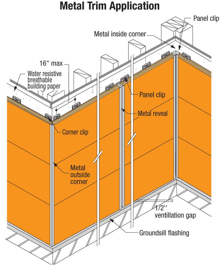 metal trim application