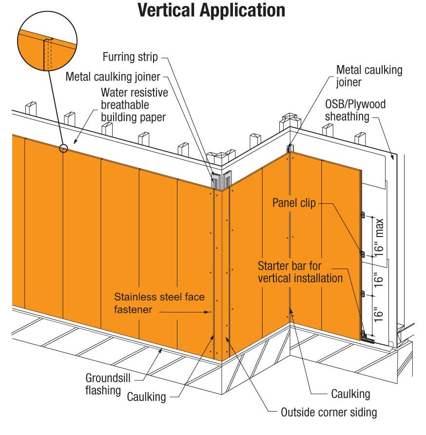 vertical application