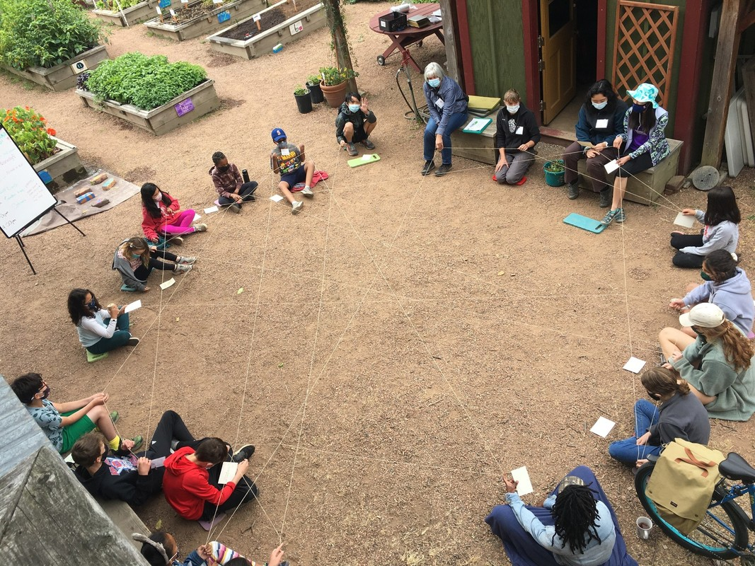 youths gathered in a circle connected by string