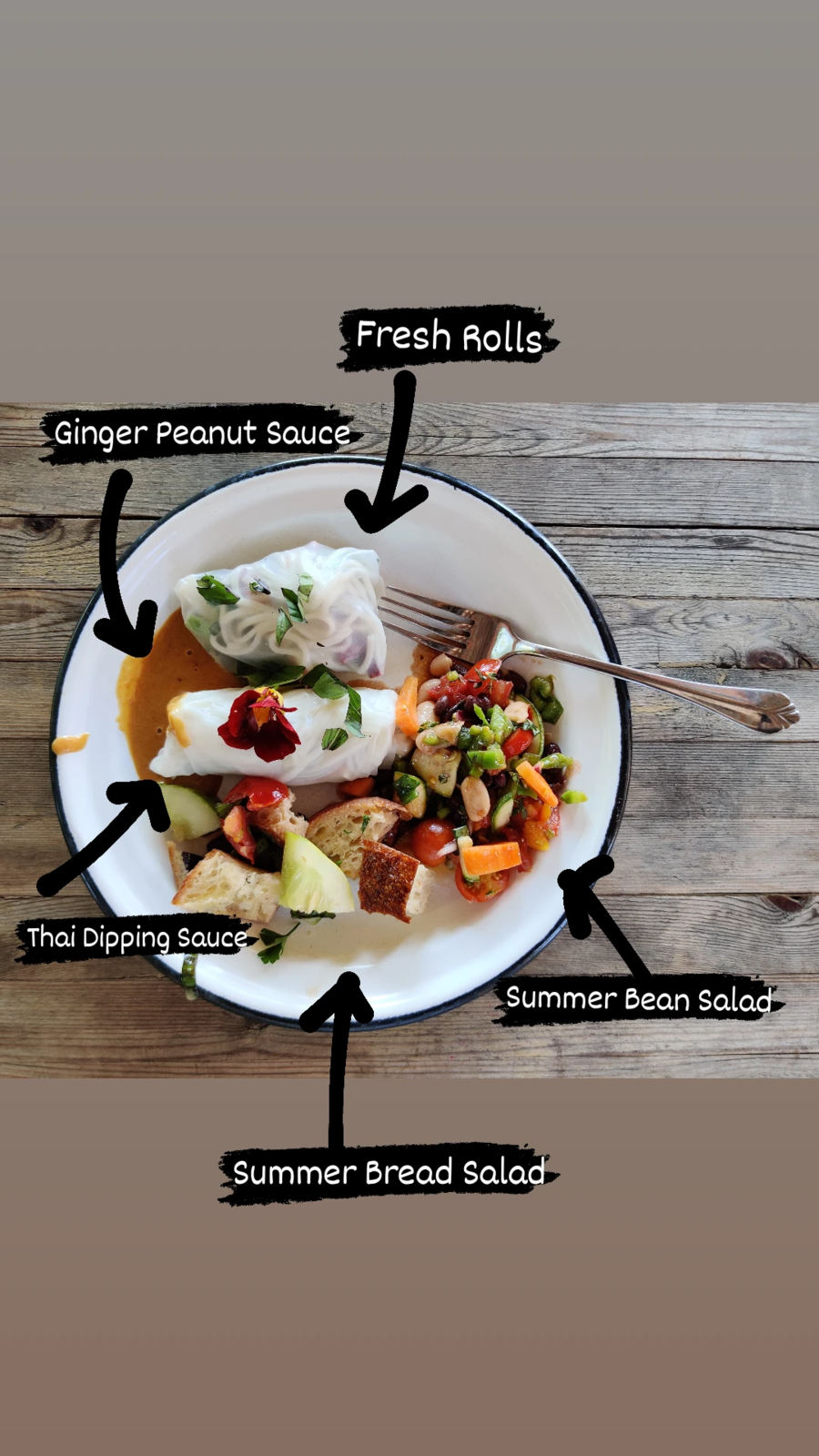 fresh rolls, dipping sauces, summer bread salad, and summer bean salad on a plate with labels.