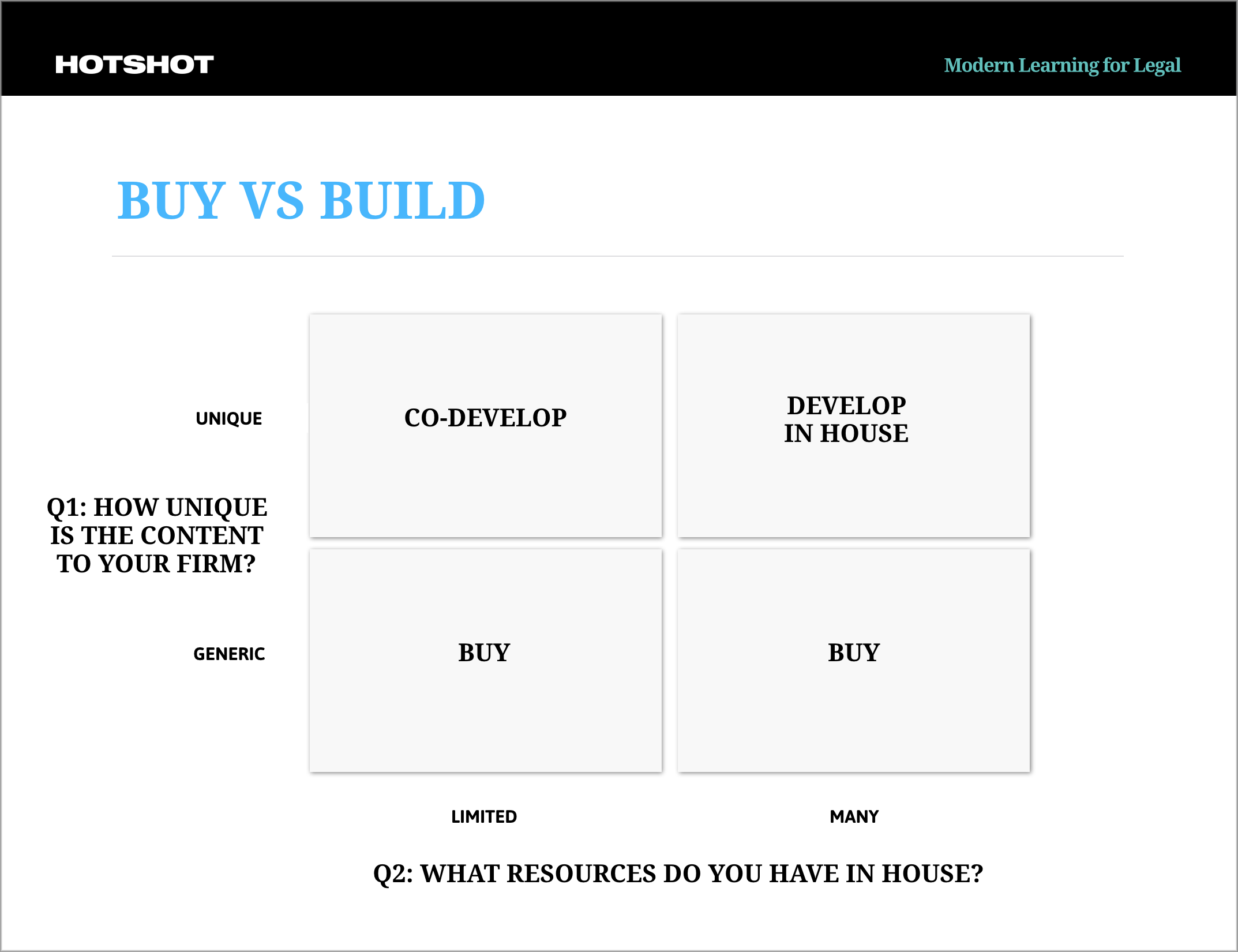 Buy Vs Build2