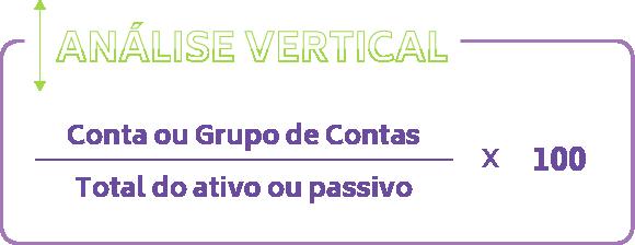 análise vertical = grupo de contas ou conta / total do ativo ou passivo x 100.
