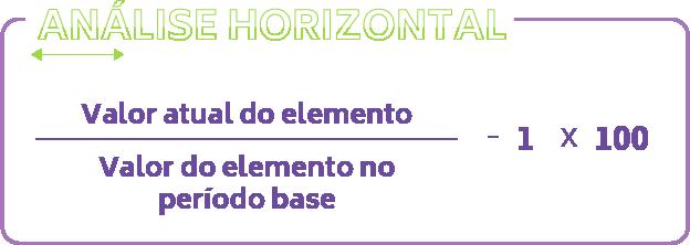 análise horizontal = [(valor atual do elemento / valor do elemento no período base) – 1] x 100