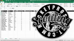 2020 NHL Draft Stats
