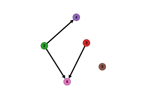 Mathematical Graph | H42 Finals Question | Contests | HackerRank