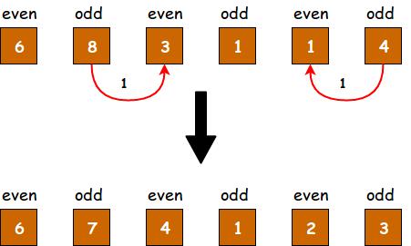 Even-odd Boxes | 101 Hack 50 Question | Contests | HackerRank
