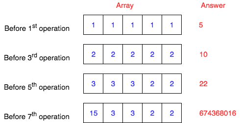 Factorial Array | World CodeSprint 12 Question | Contests | HackerRank