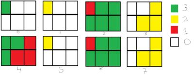The Bomberman Game Discussions | Algorithms | HackerRank