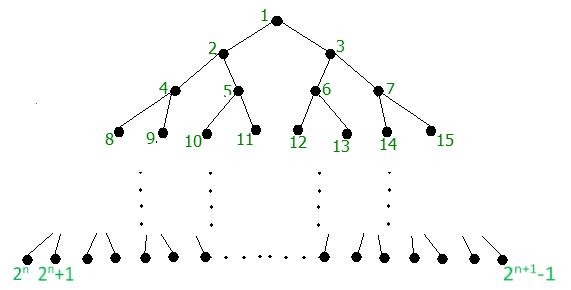 Quadrant Queries Topics | Algorithms Question | HackerRank