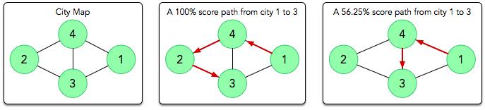 Walking the Approximate Longest Path | HackerRank