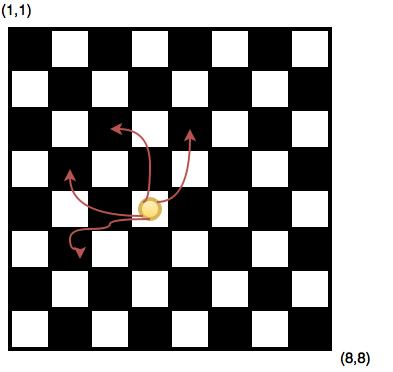 chess(1)
