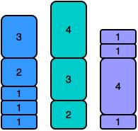 initial stacks